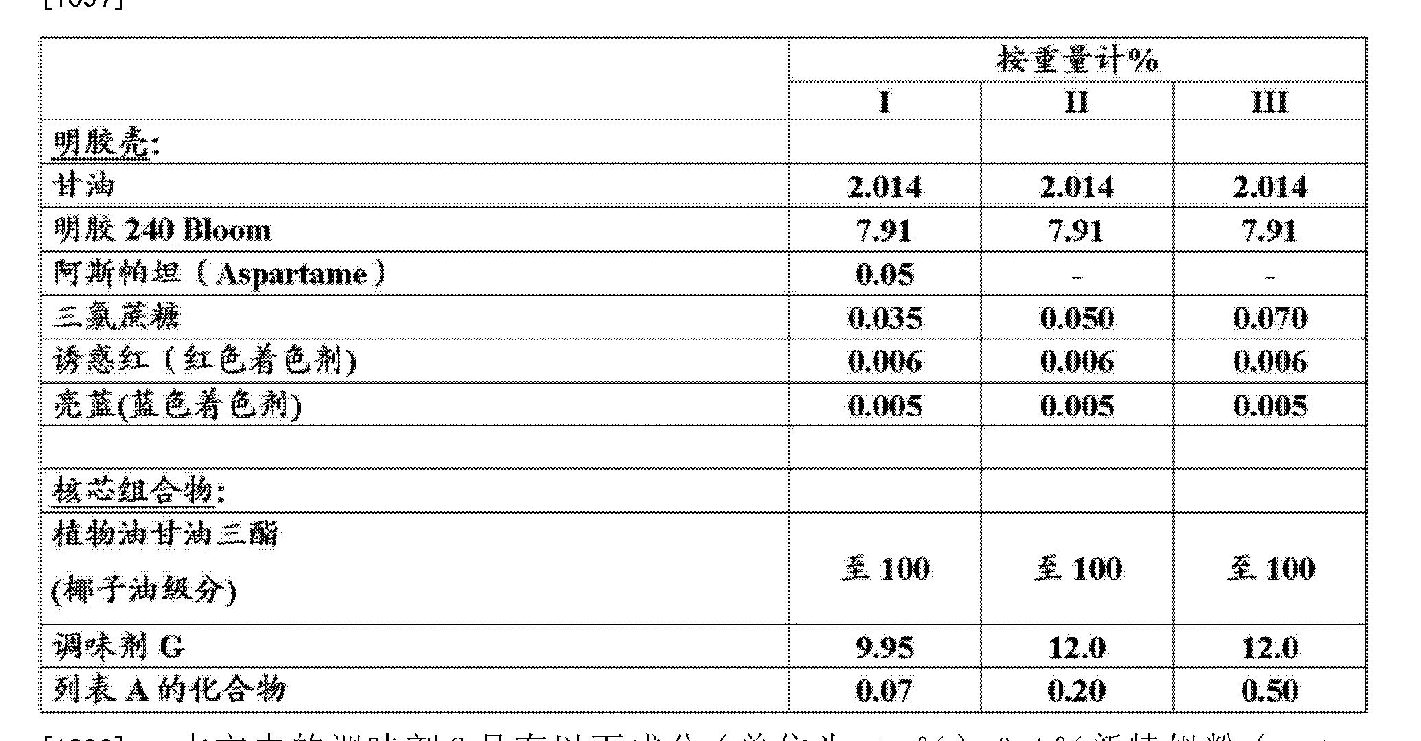 Figure CN103025310AD01322