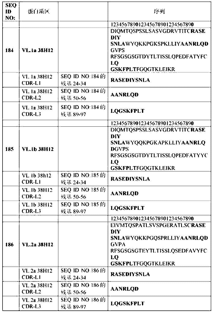 Figure CN102906113BD01081