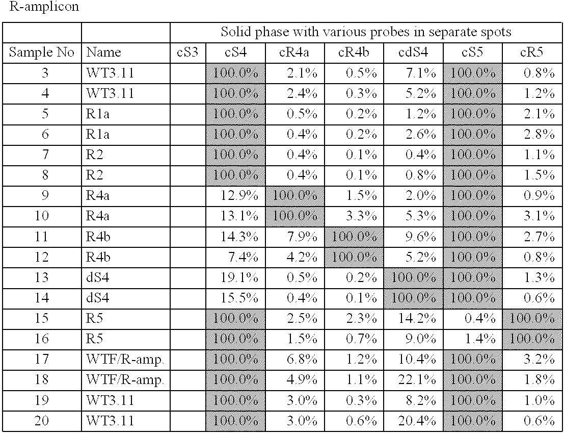 Figure US06410235-20020625-C00007