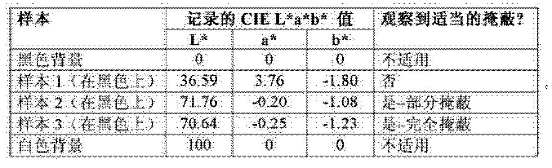 Figure CN104884008AD00342