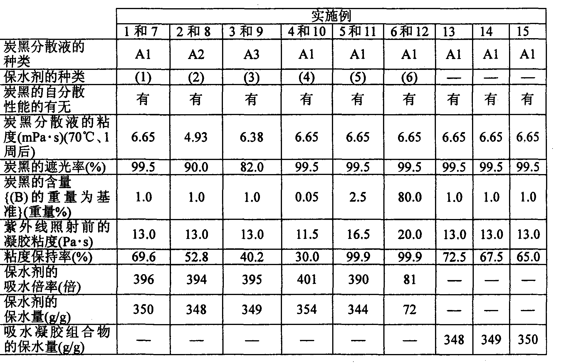 Figure CN101883832BD00141