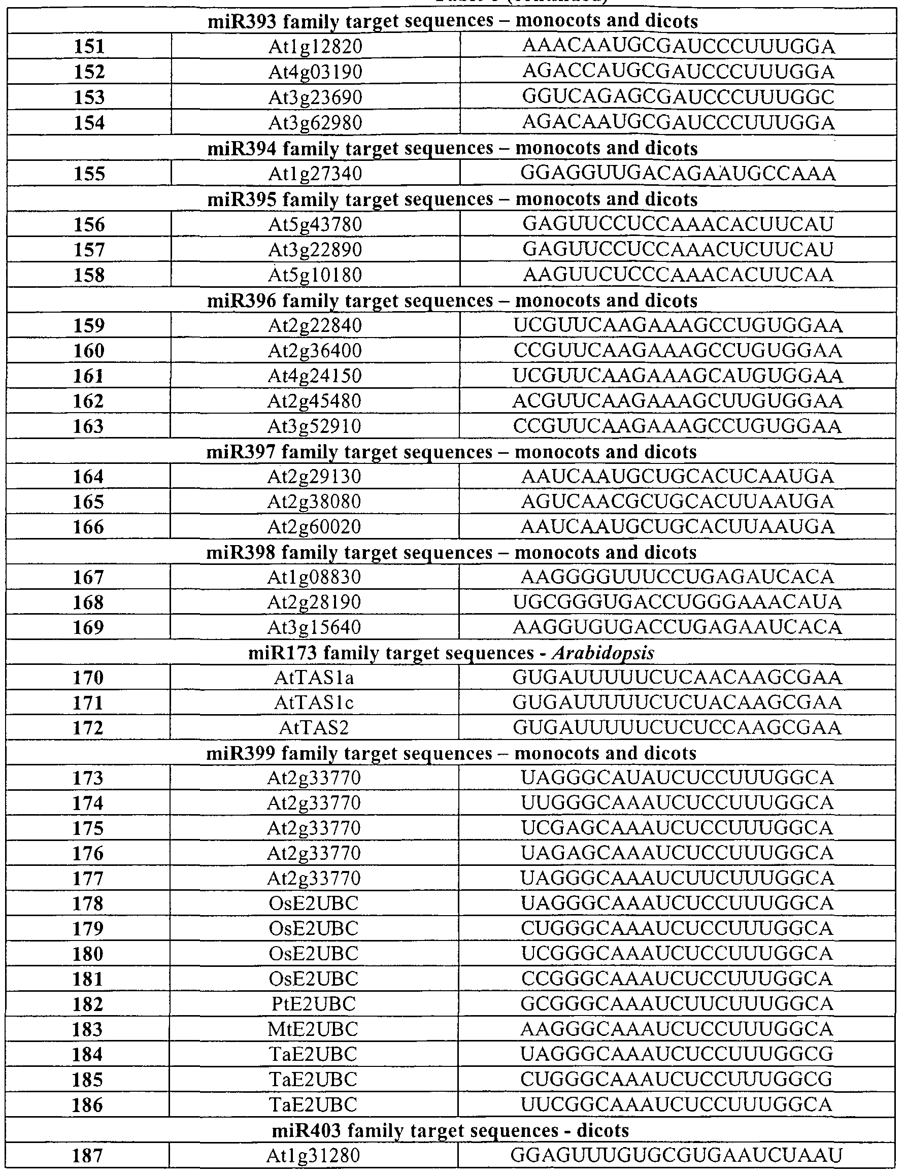WO2006073727A2 - Recombinant dna constructs and methods for