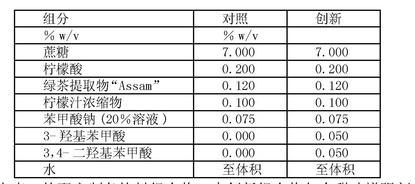 Figure CN101179955BD00351
