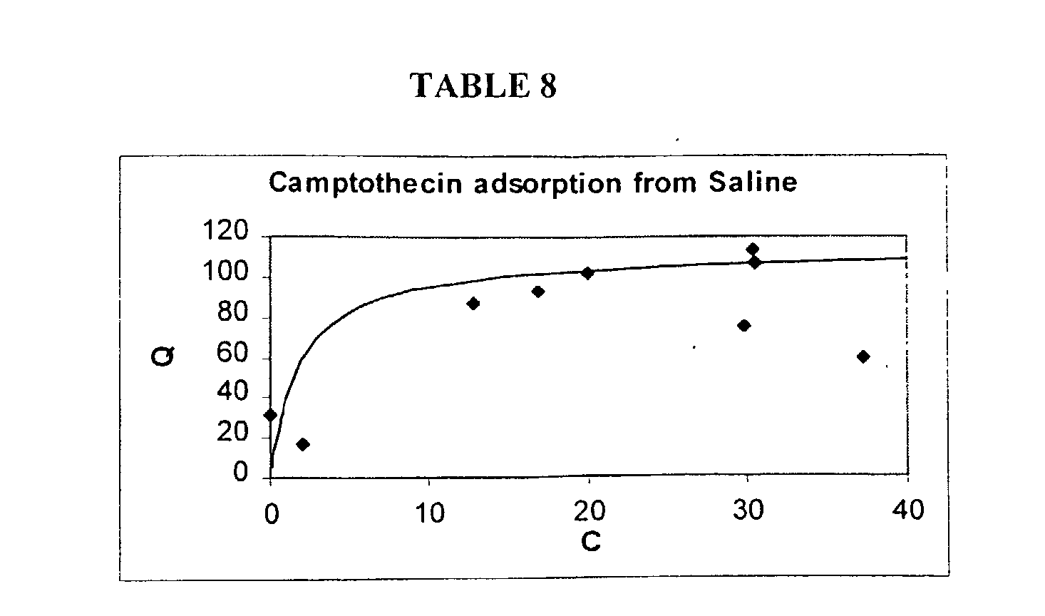 Figure US20030108614A1-20030612-P00001