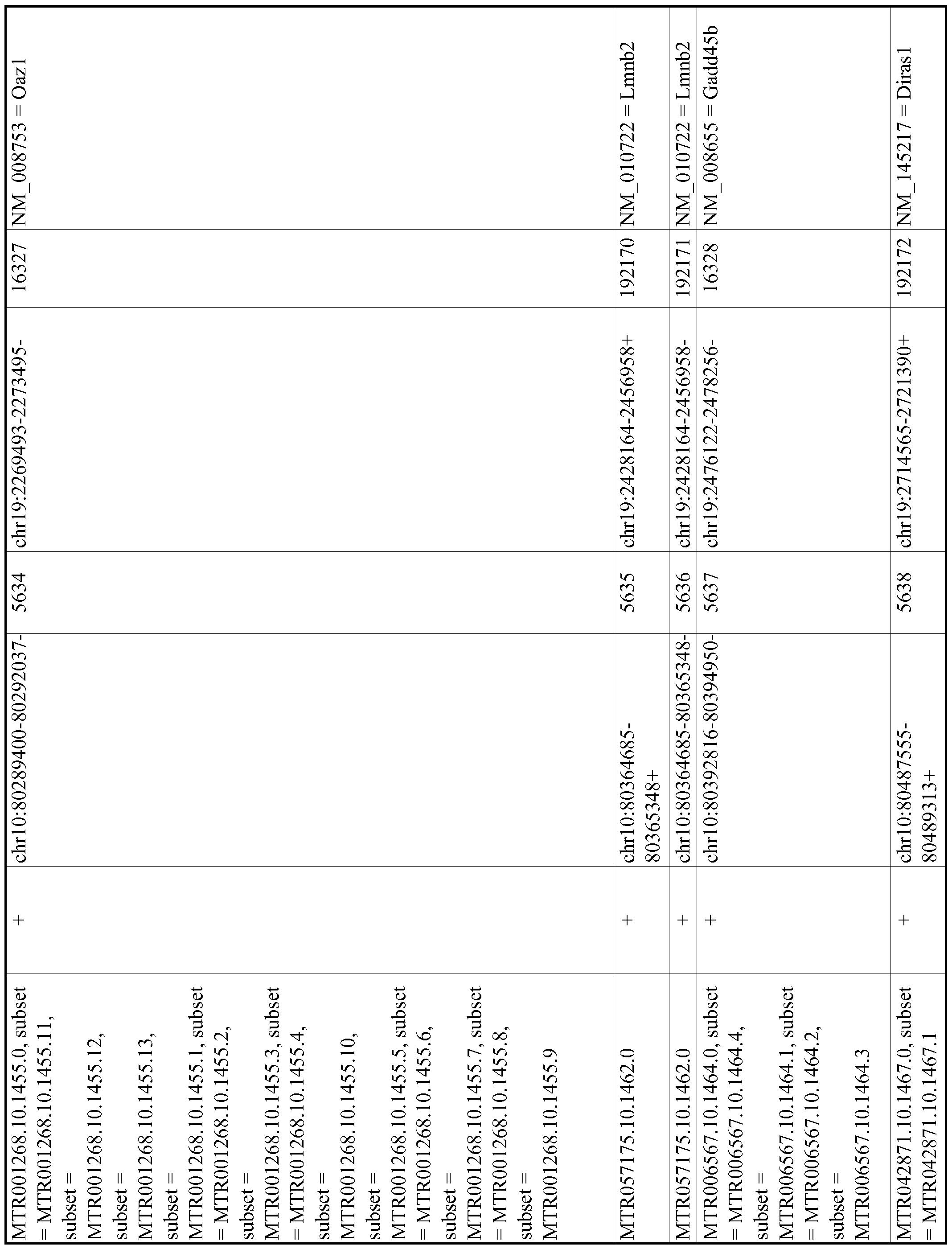 Figure imgf001017_0001