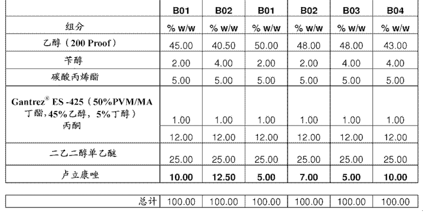Figure CN102395274BD00611