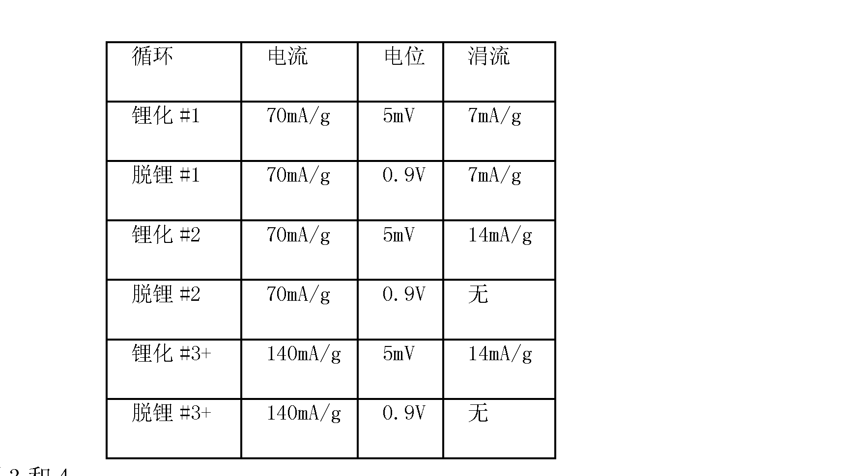 Figure CN101322266BD00051