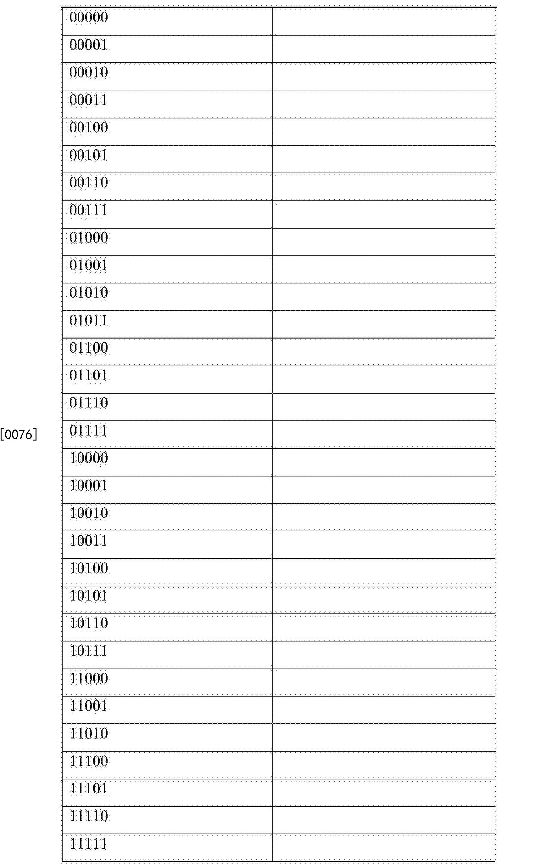 Figure CN106127065BD00111
