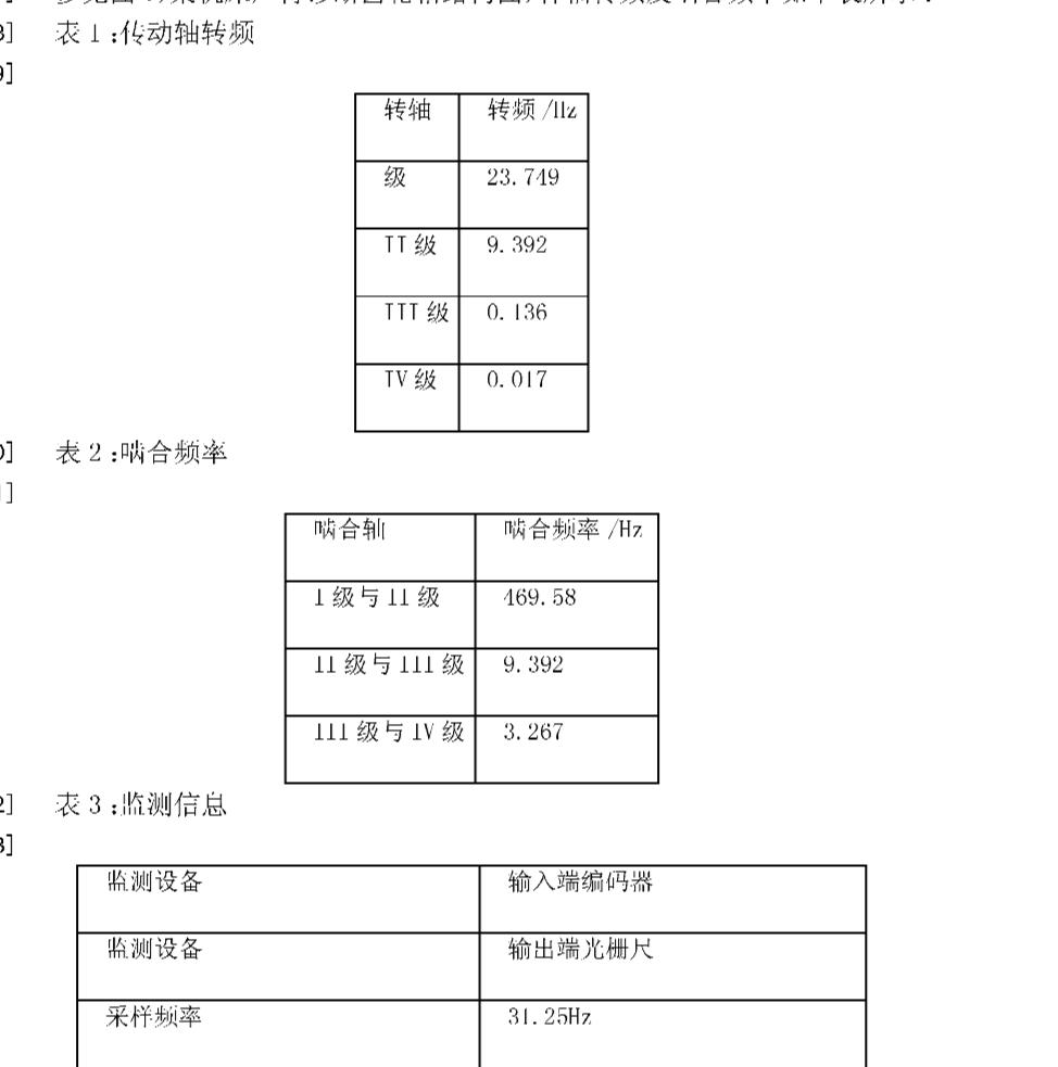 Figure CN101947744AD00041