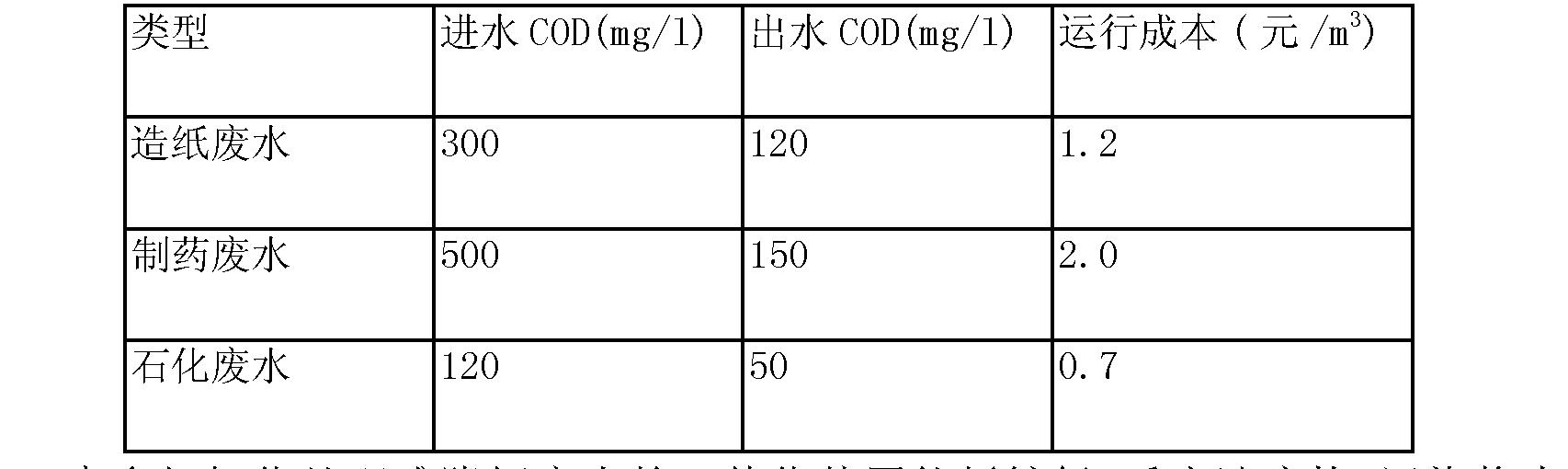 Figure CN203144227UD00061