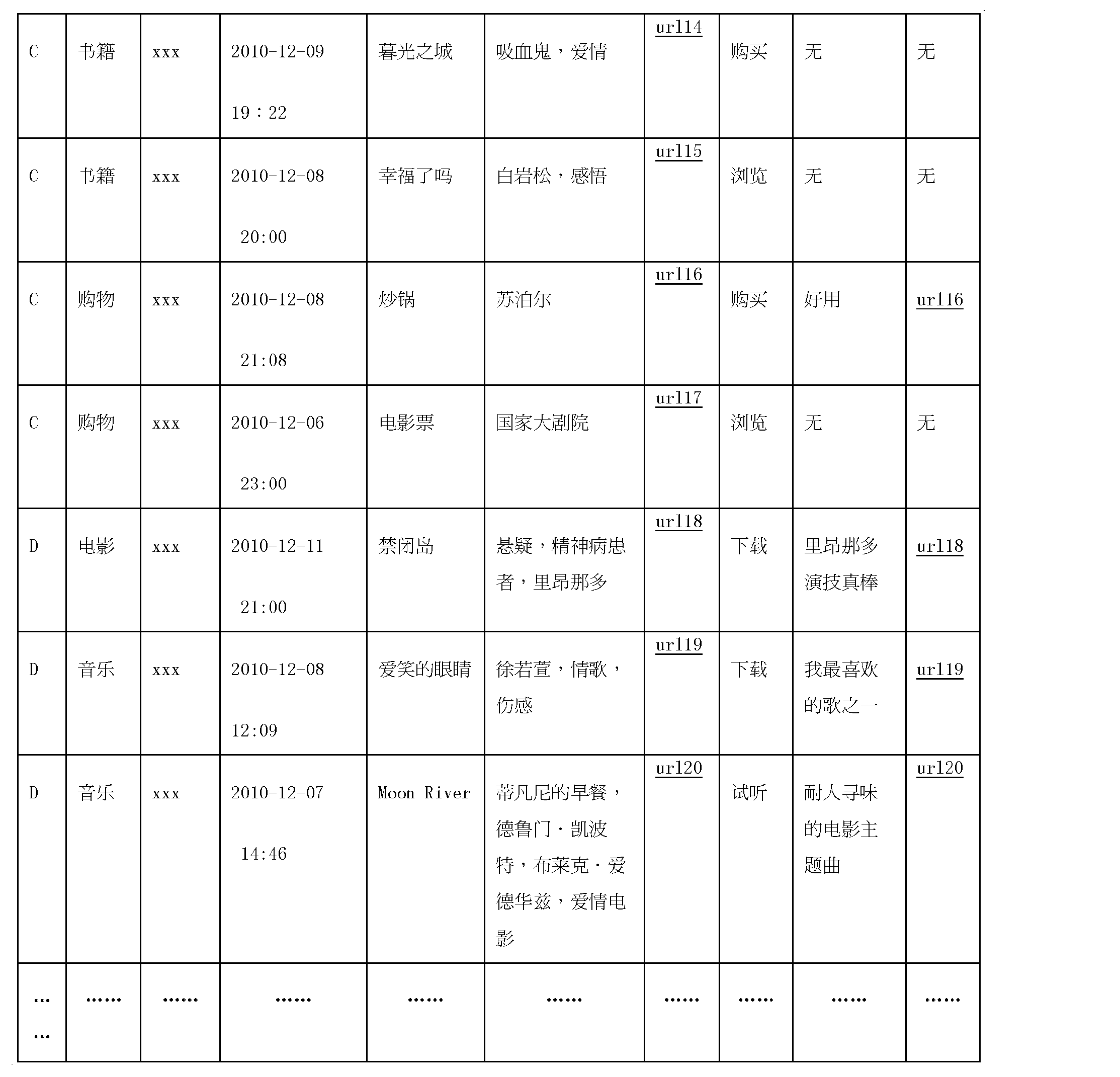 Figure CN102317941AD00141