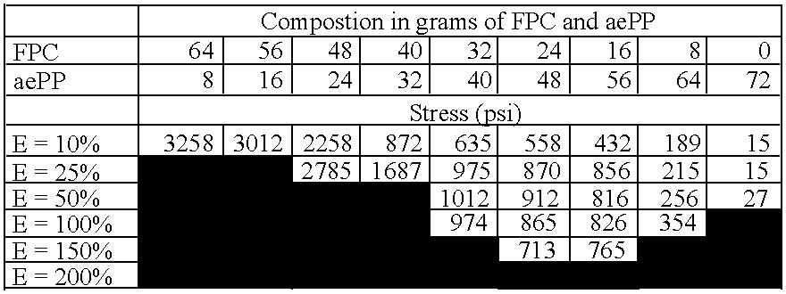 Figure US20050209405A1-20050922-C00009