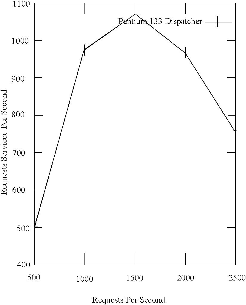 Figure US20030046394A1-20030306-C00002