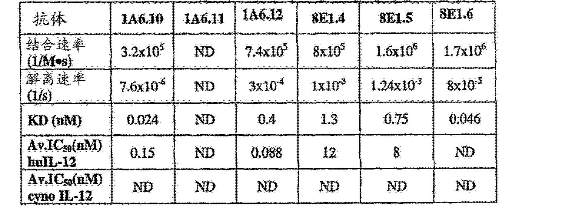 Figure CN103145837AD00902
