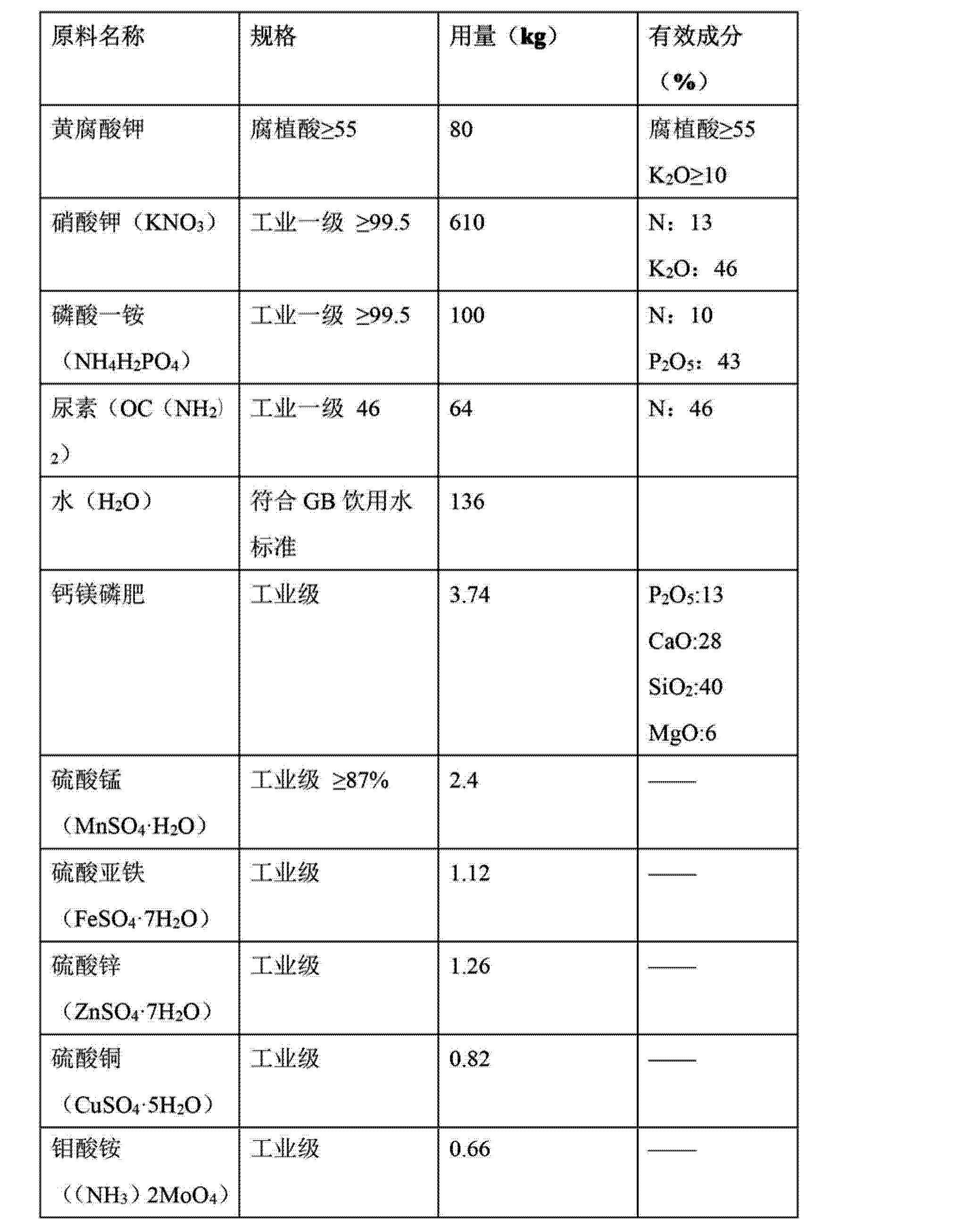 Figure CN103265368AD00071
