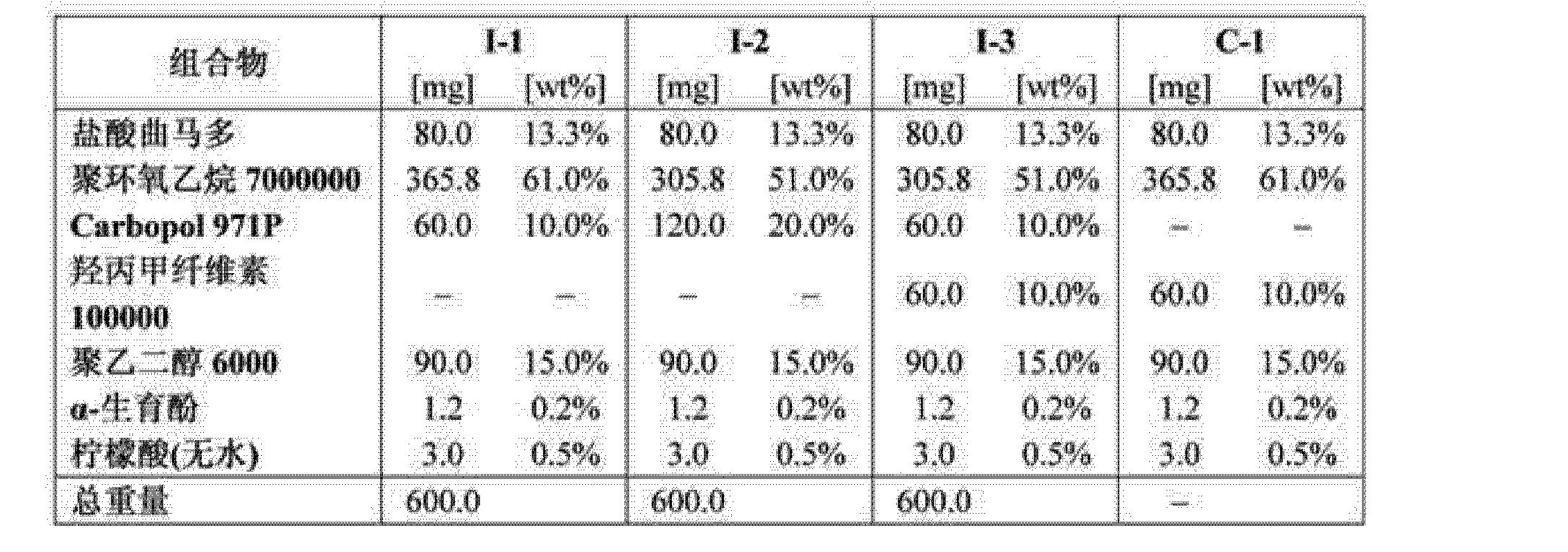Figure CN103179954AD00291
