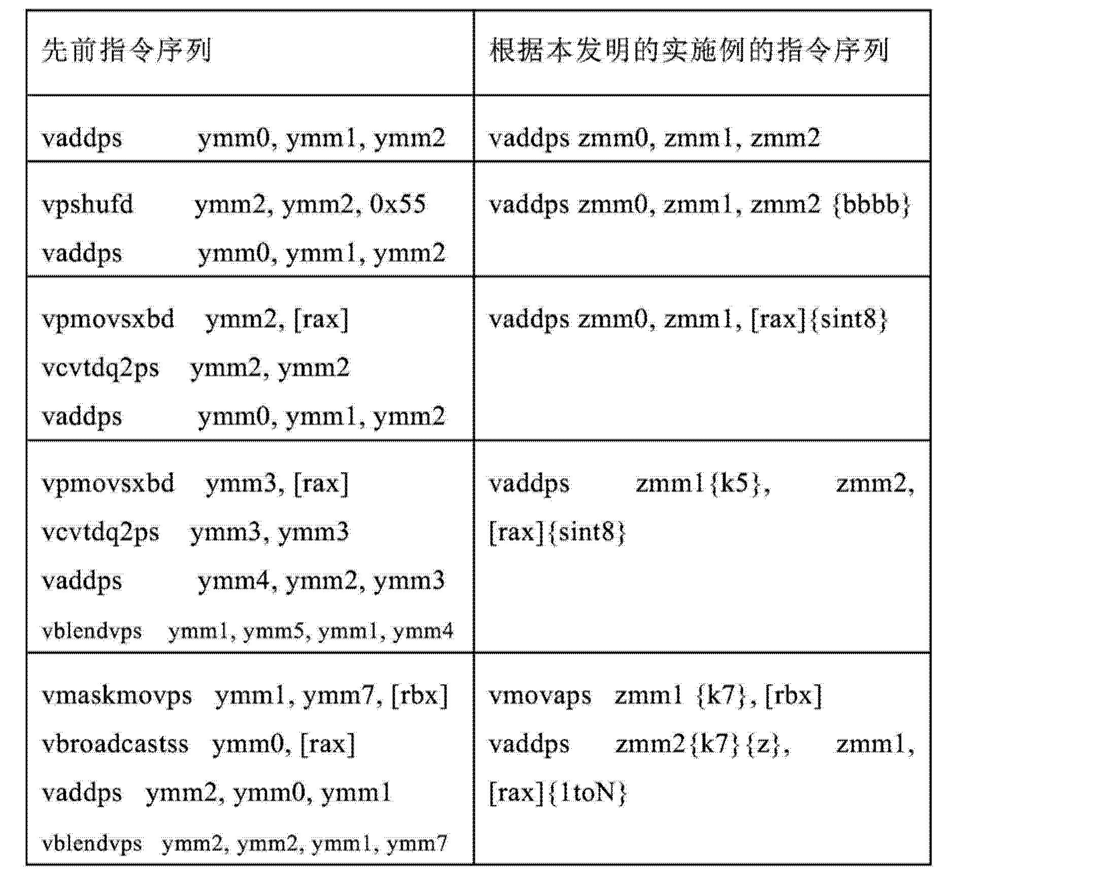 Figure CN104011664AD00101