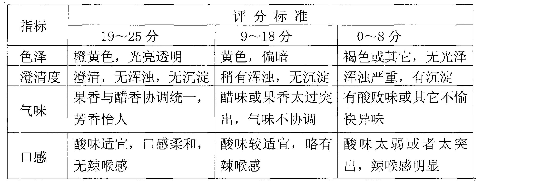 Figure CN101805706BD00091