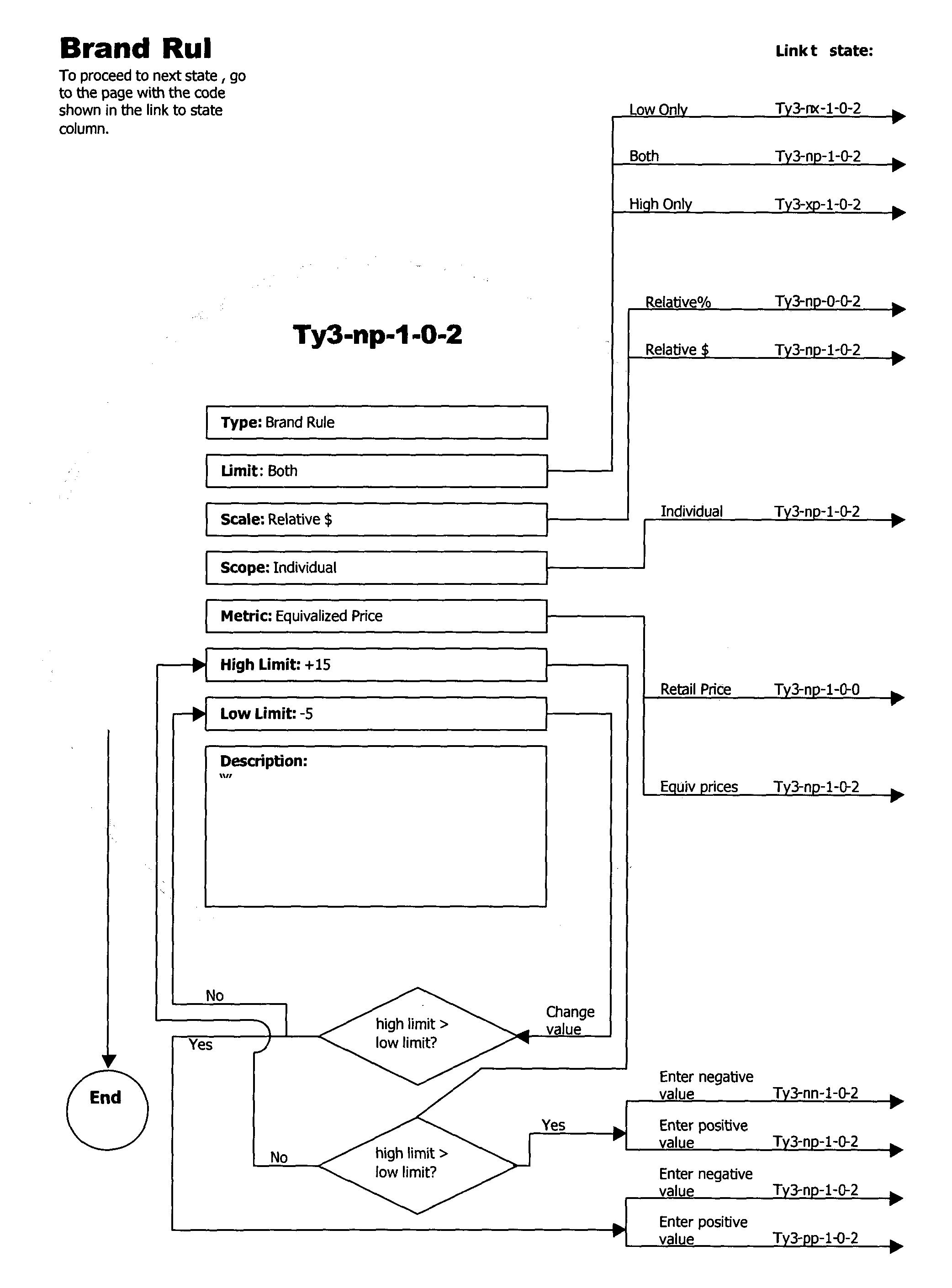 Figure US20040210541A1-20041021-P00079
