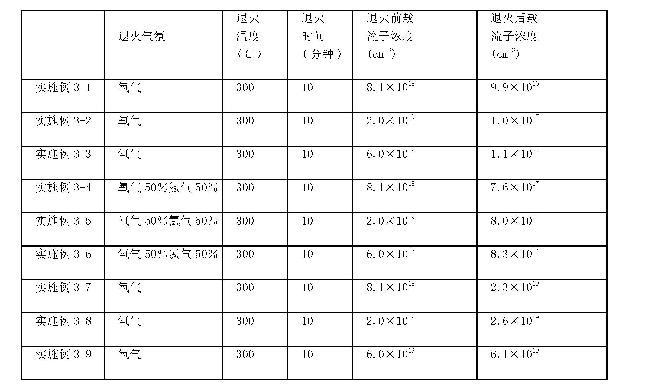 Figure CN101910450BD00141