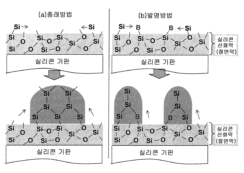 Figure R1020087006970