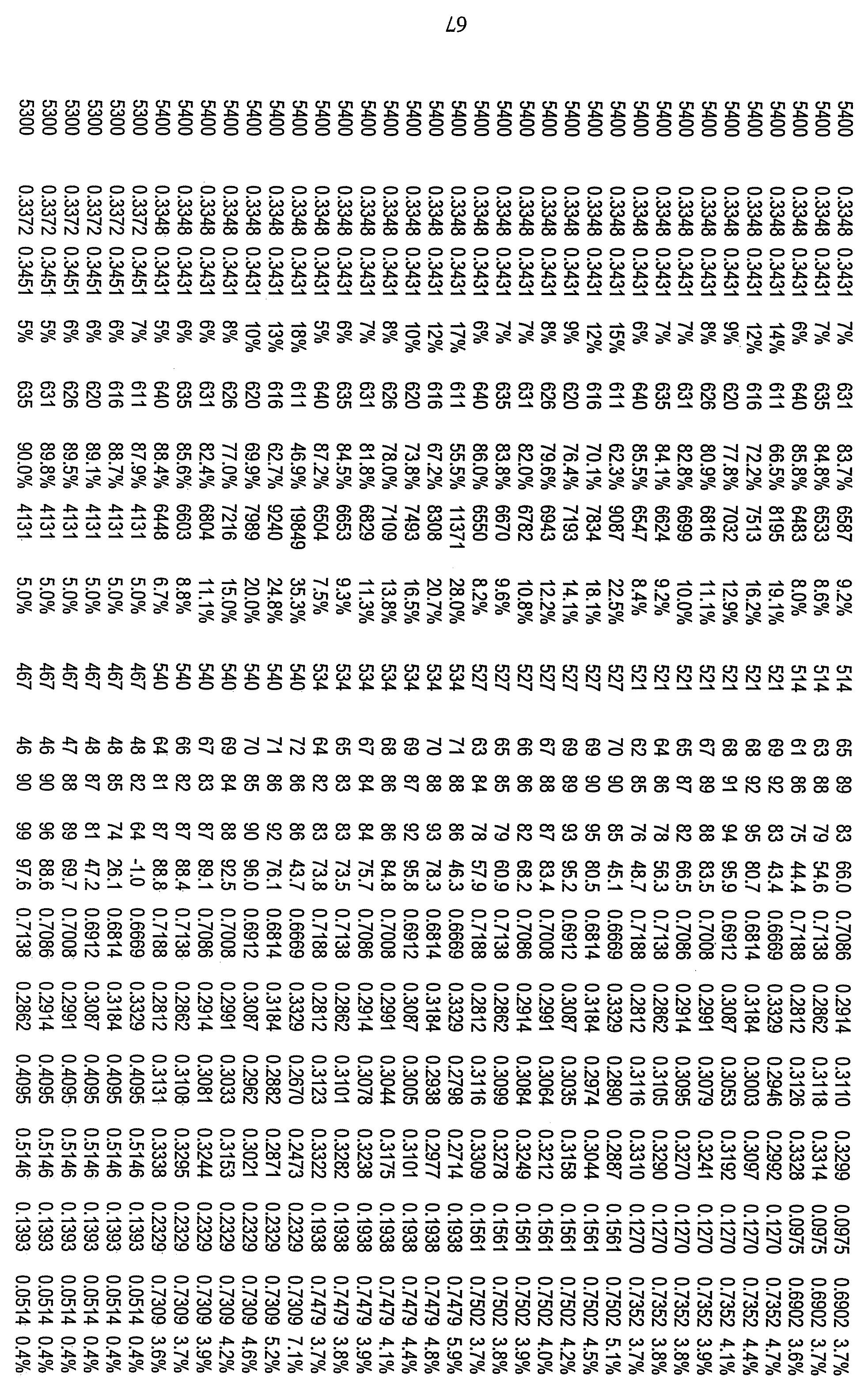 Figure 112010029469117-pct00033