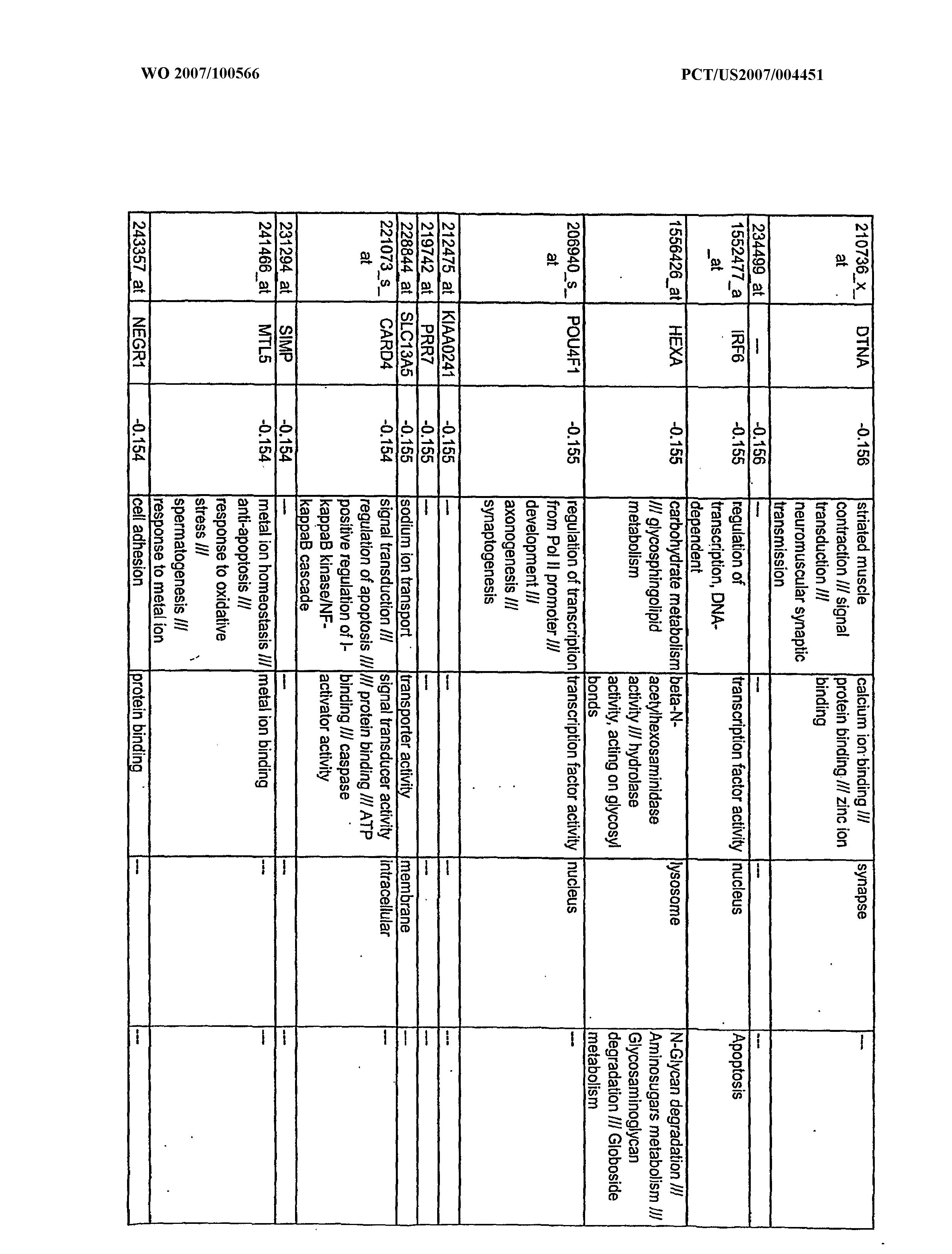 Figure imgf000483_0001