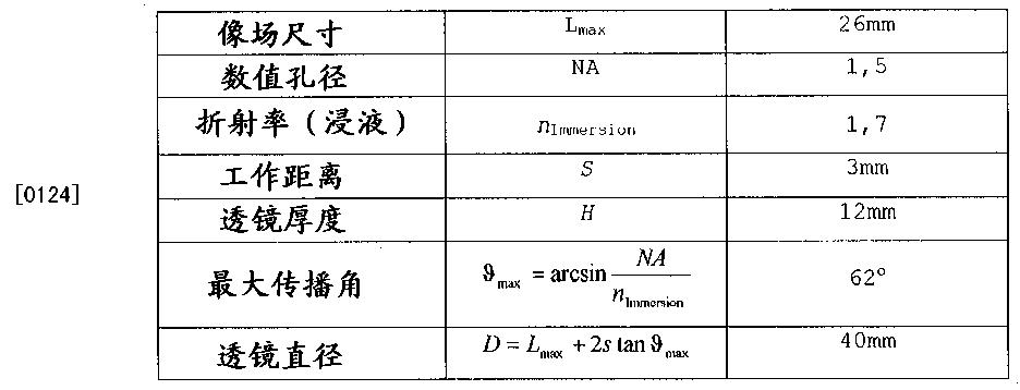 Figure CN102207691BD00161