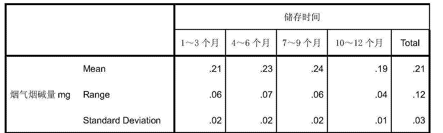 Figure CN106617274AD00082