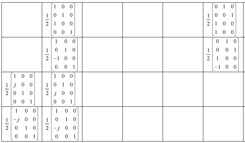 Figure 112010009825391-pat00227