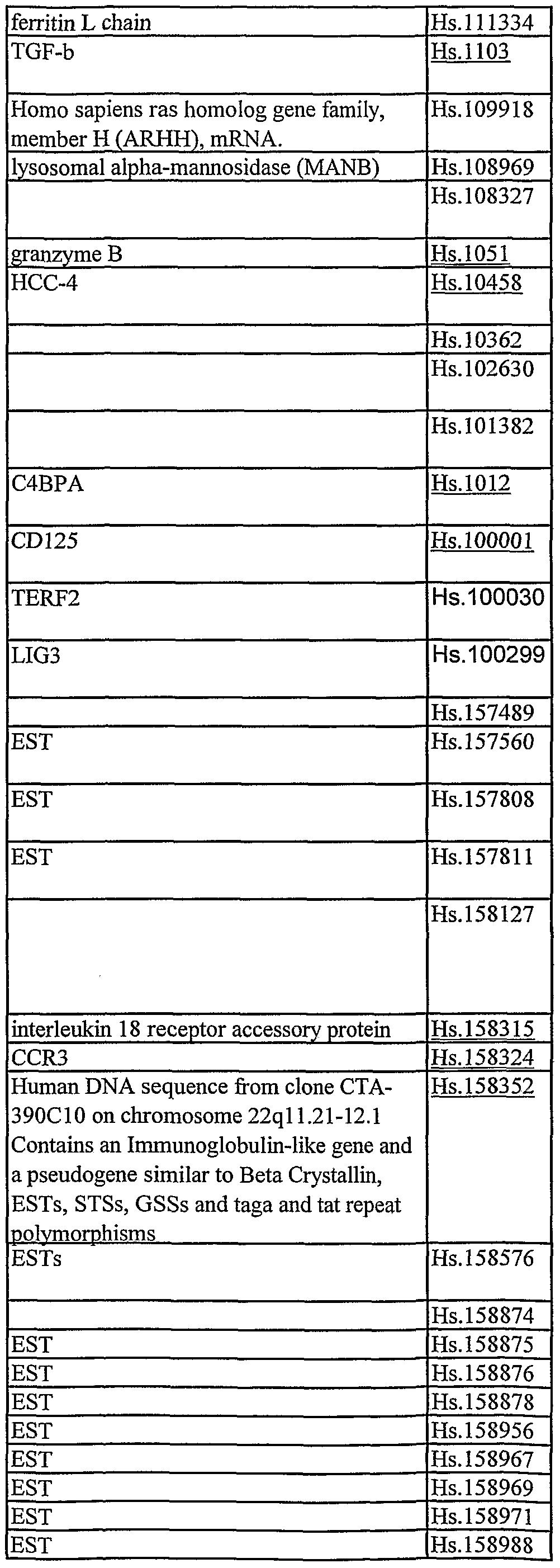 912f531ea1e1be WO2002057414A2 - Leukocyte expression profiling - Google Patents