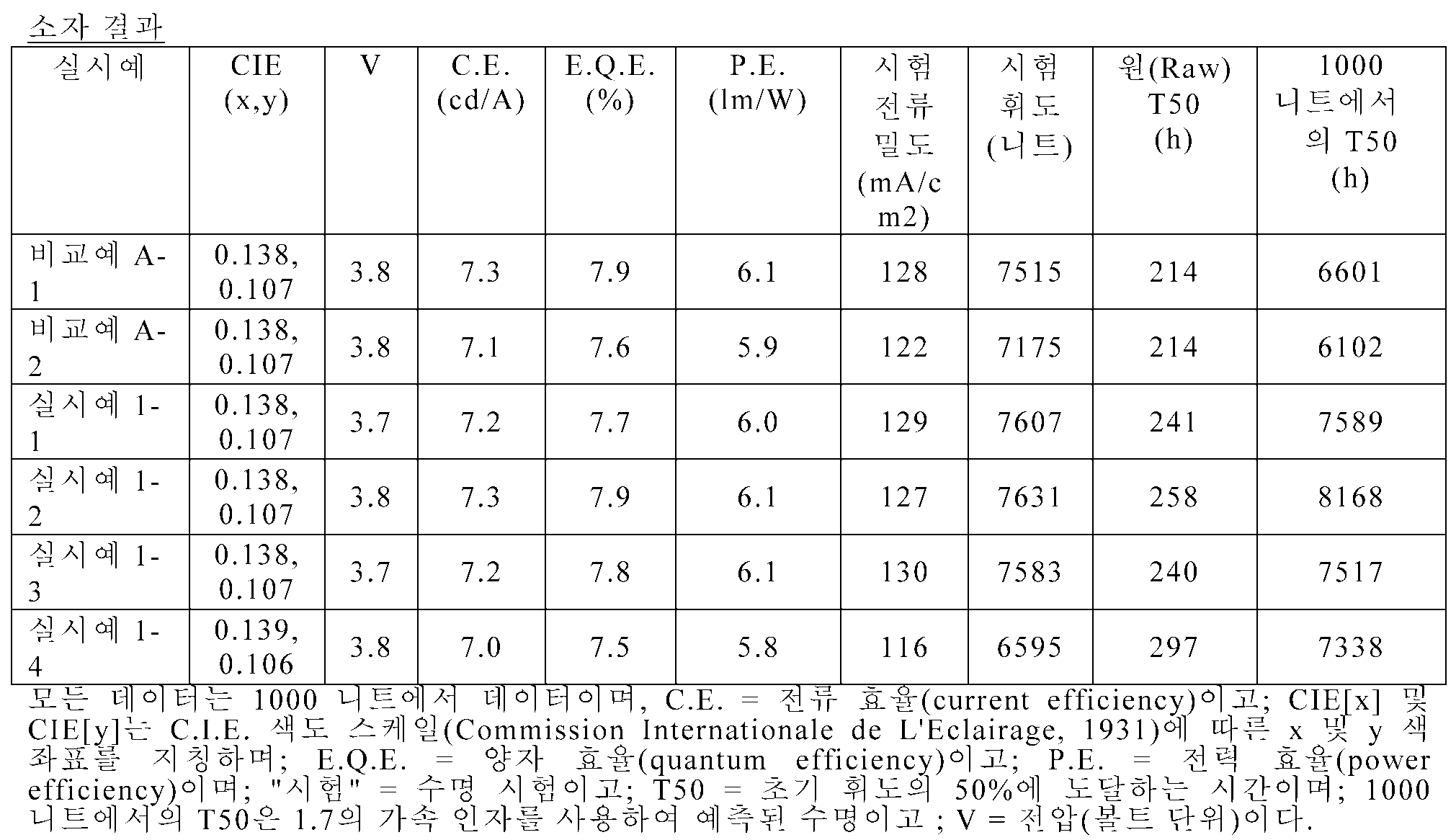 Figure 112011086184878-pct00053