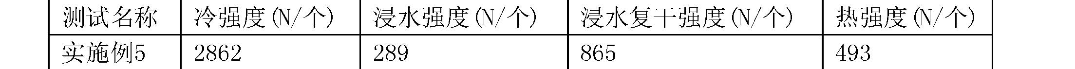 Figure CN107325854AD00072