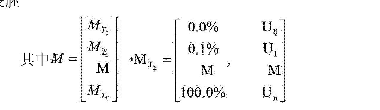 Figure CN103135065AD00041