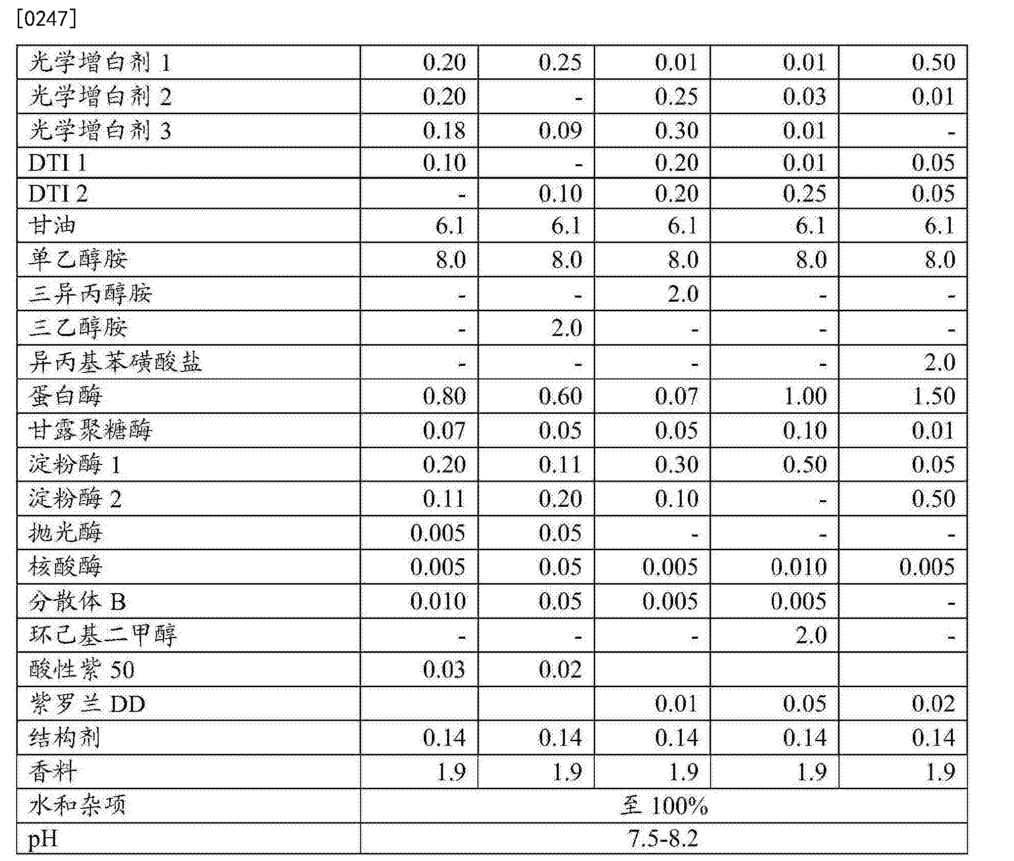 Figure CN107820515AD00331