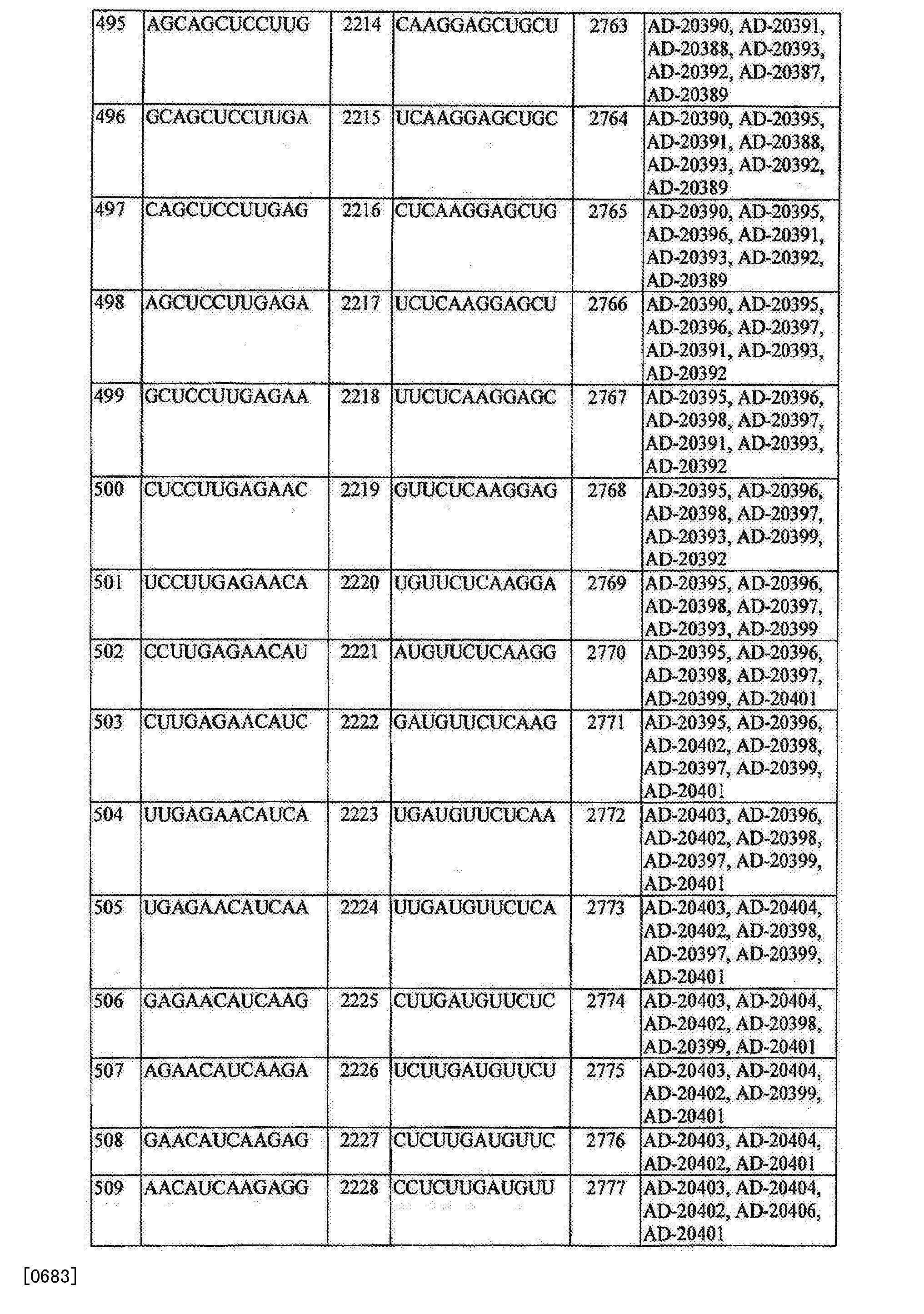 Figure CN105125572AD01021