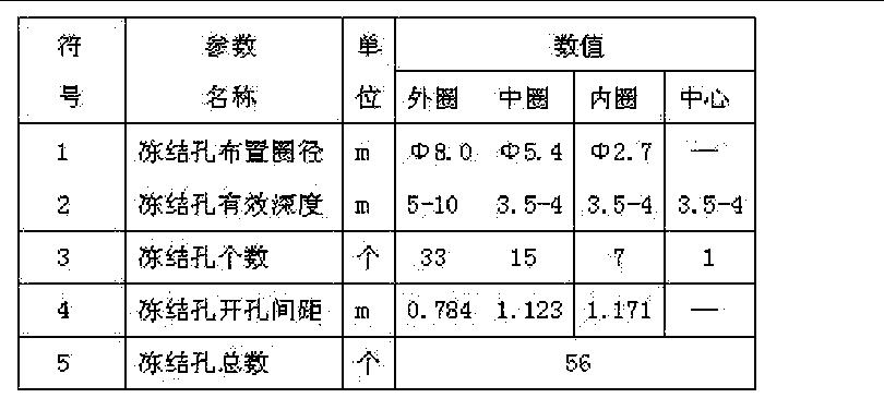 Figure CN103527214BC00031