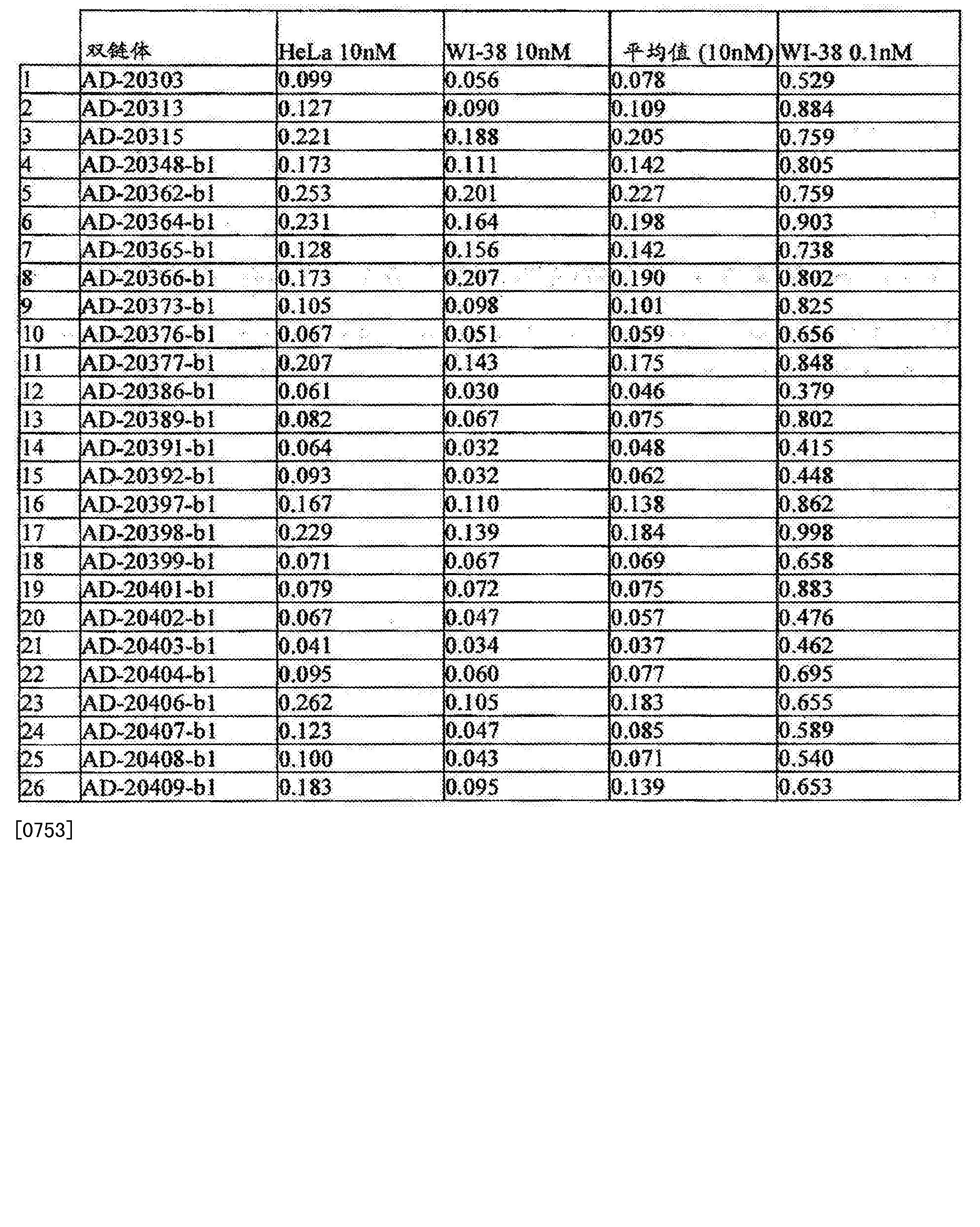 Figure CN105125572AD01341