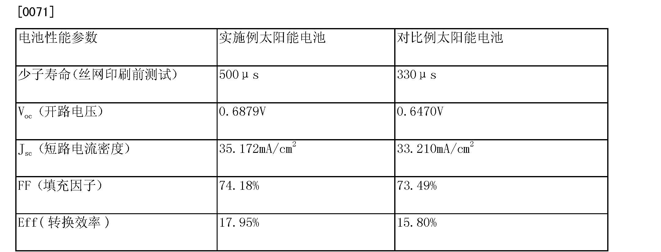 Figure CN103441182AD00081