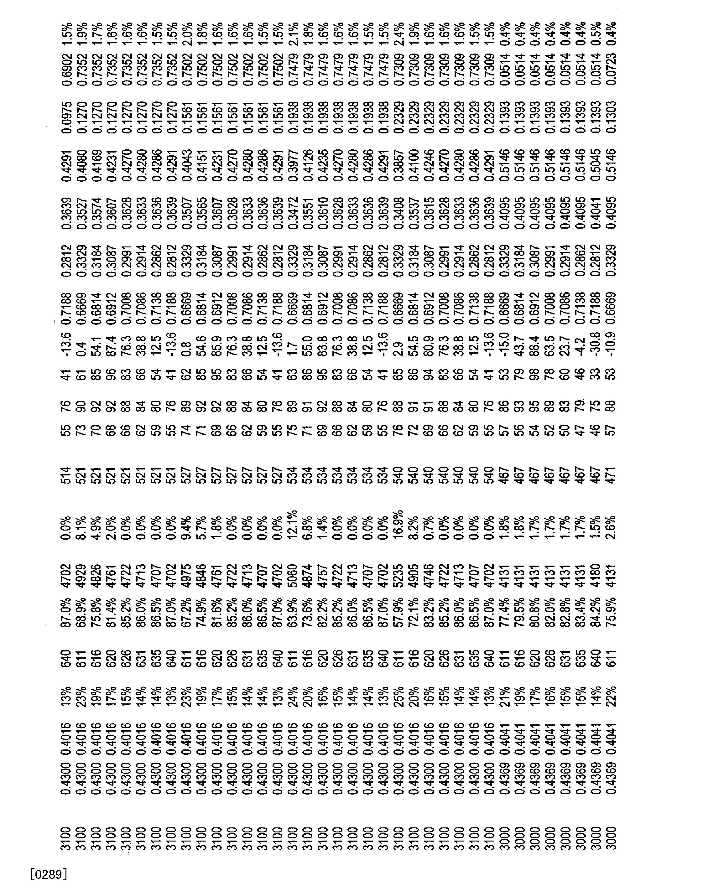 Figure CN101821544BD01161