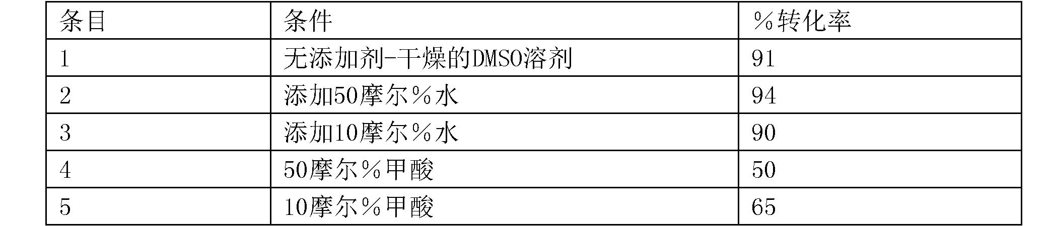 Figure CN105636998BD00291