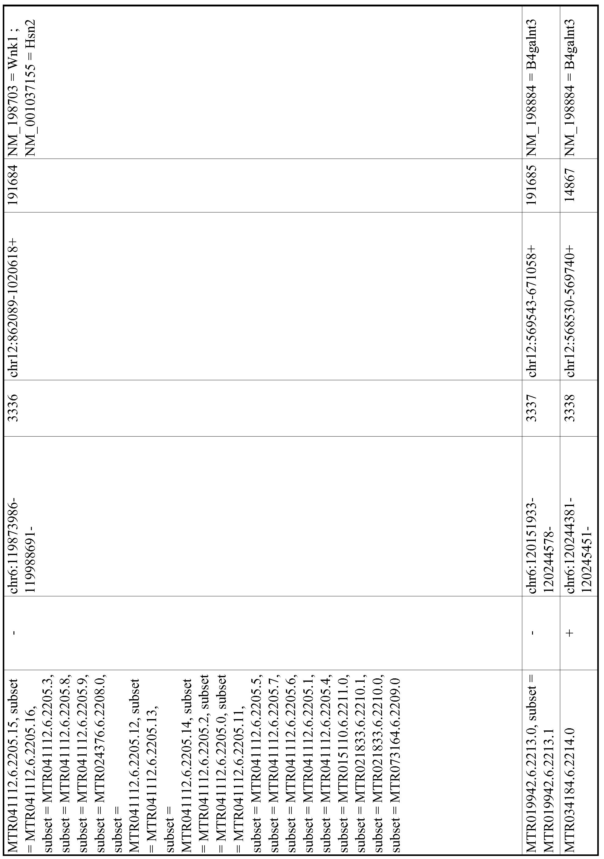 Figure imgf000661_0001