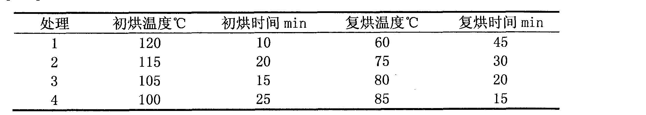 Figure CN102217683BD00102
