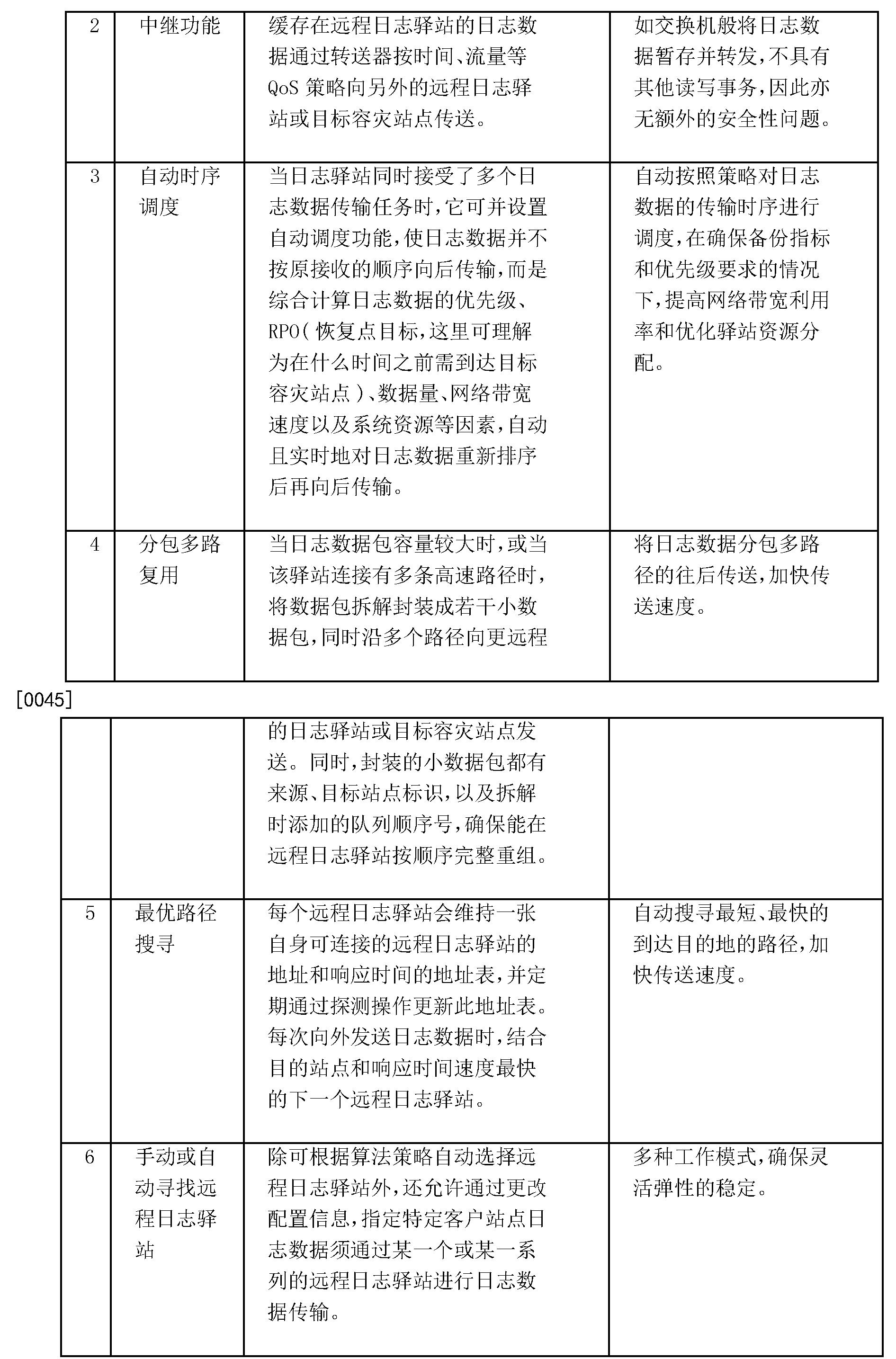 Figure CN101997902BD00091