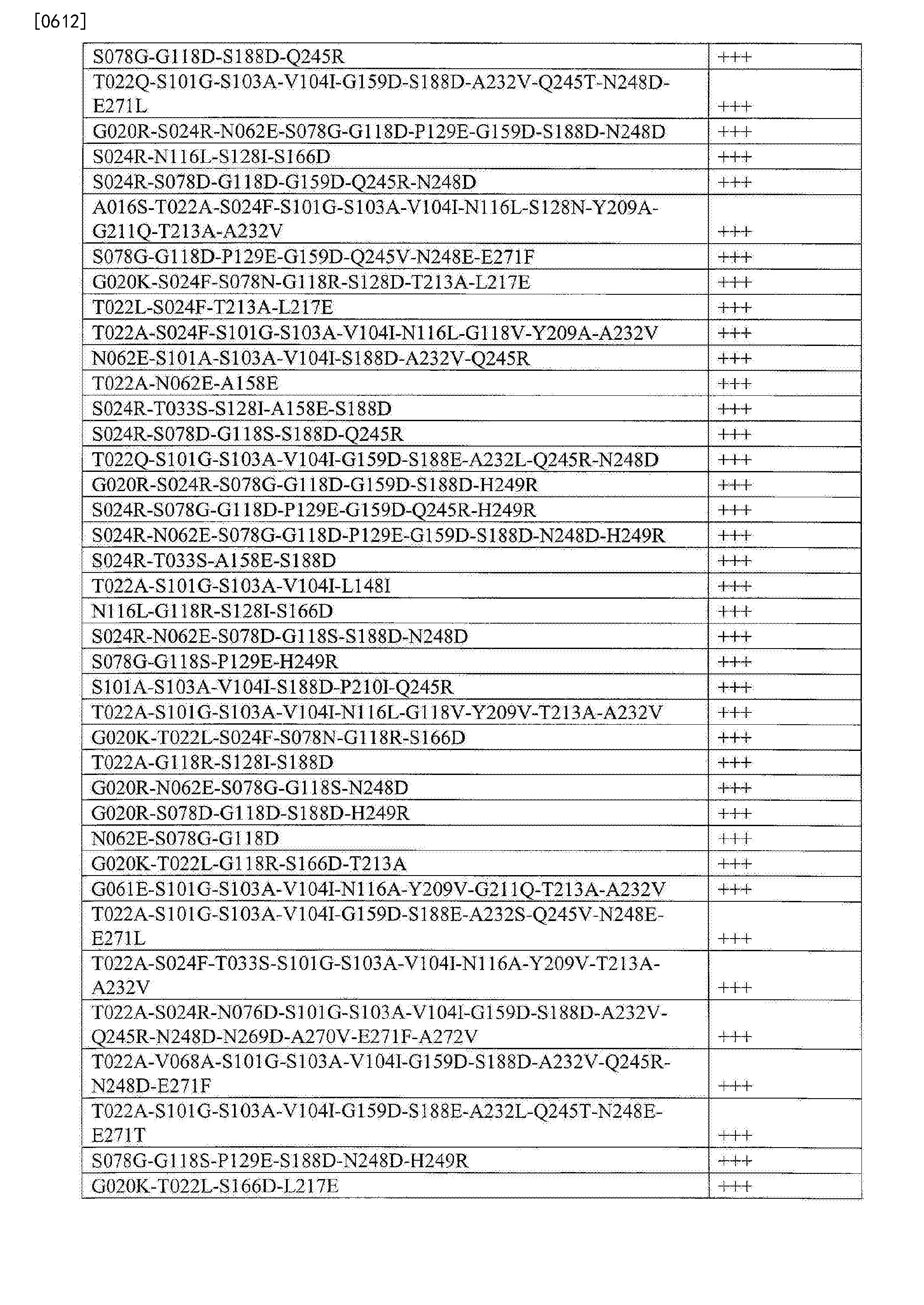 Figure CN103764823BD02141