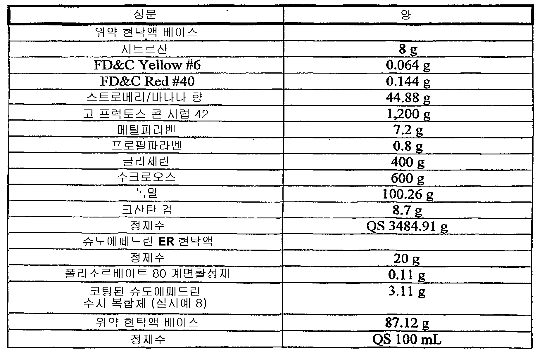 Figure 112008069624874-pct00030