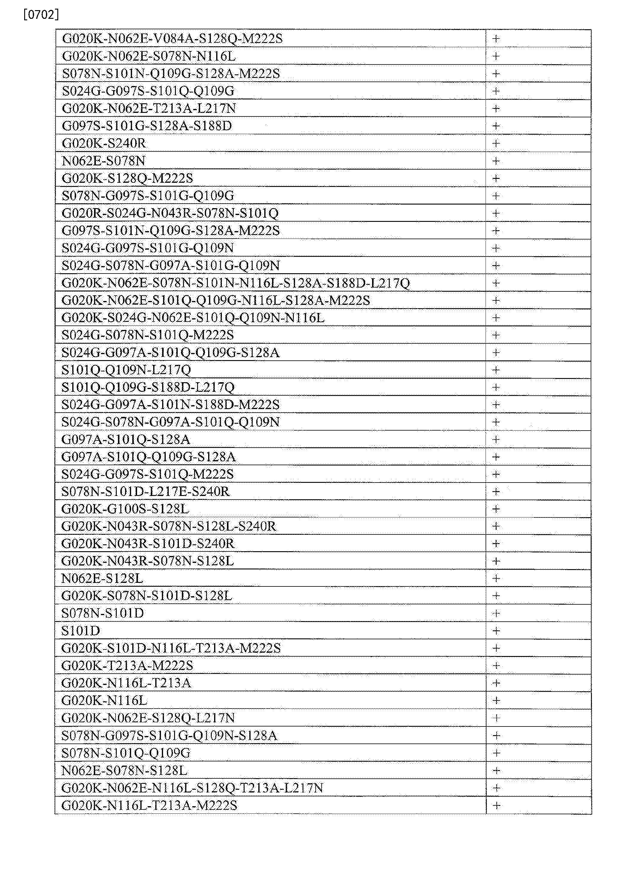Figure CN103764823BD03031