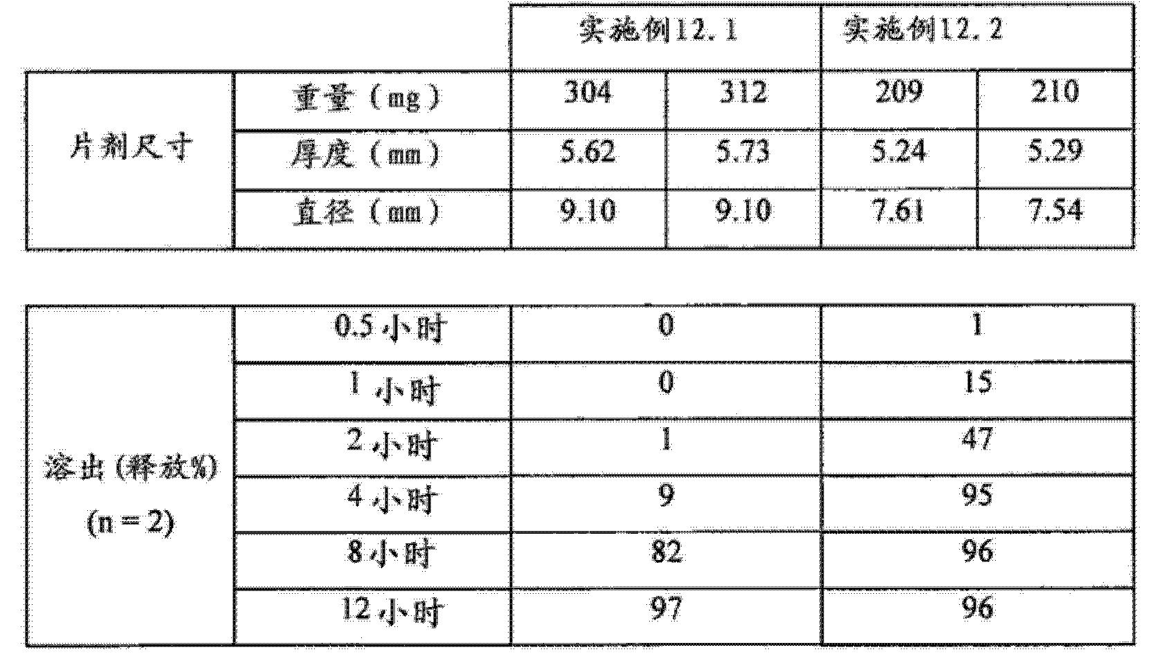 Figure CN102743355BD00931