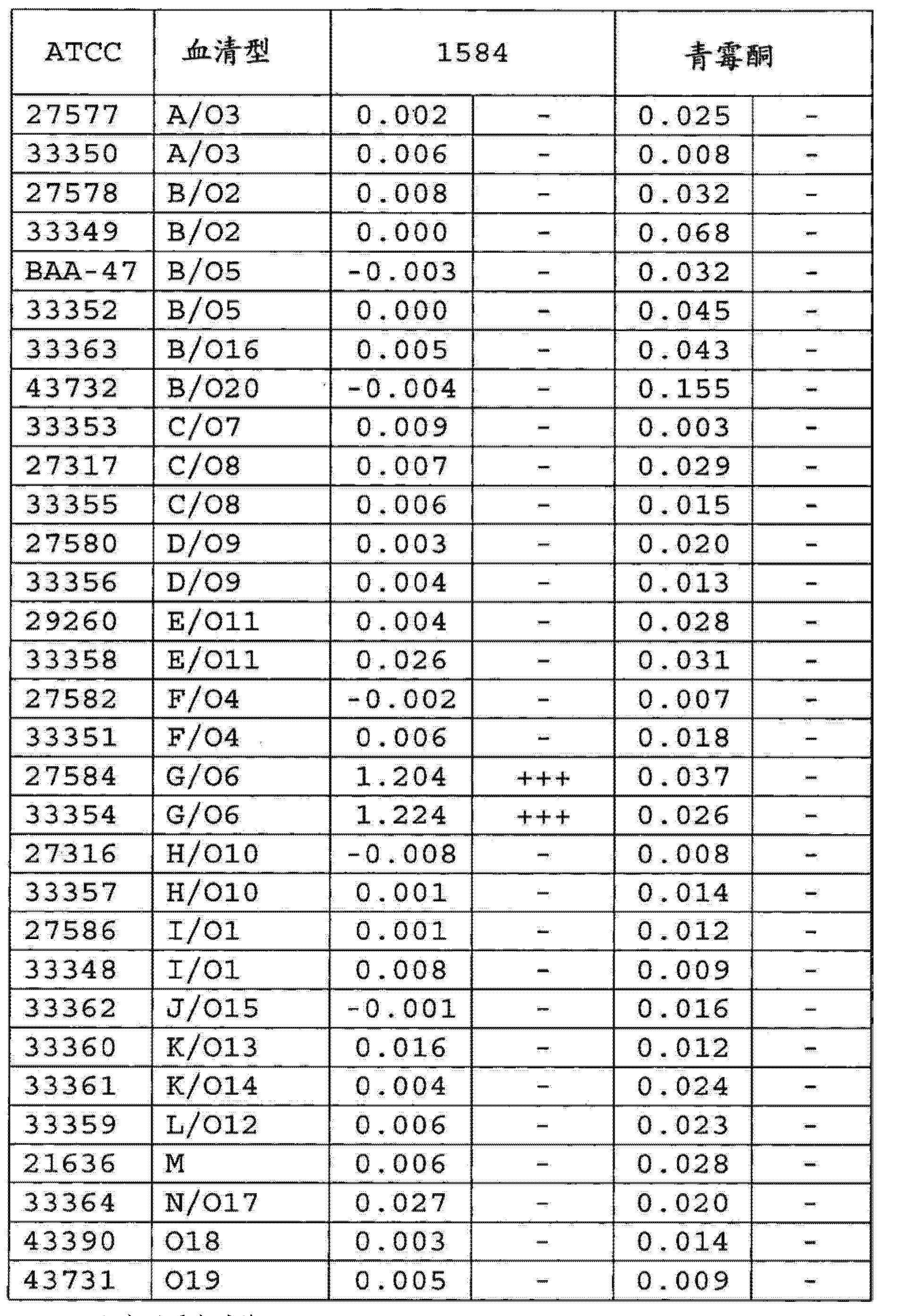 Figure CN102858977AD00291