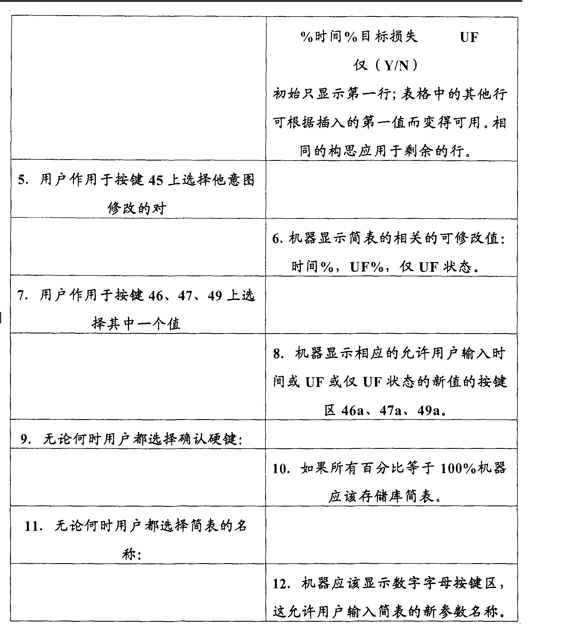 Figure CN101341489BD00161
